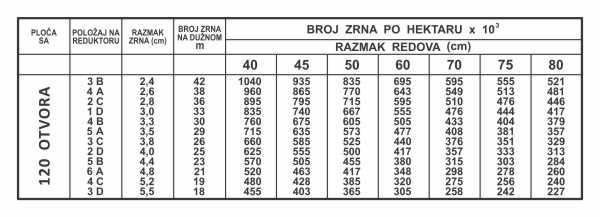 Simaco Nalepnice - Tablice | Tablice | tablica norma setve - 120 otvora