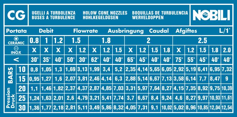 Simaco Nalepnice - Tablice | Tablice | TABLICA ZA PRSKALICU NOBILI