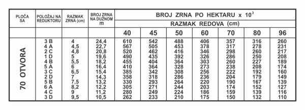 Simaco Nalepnice - Tablice | Tablice | tablica norma setve - 70 otvora
