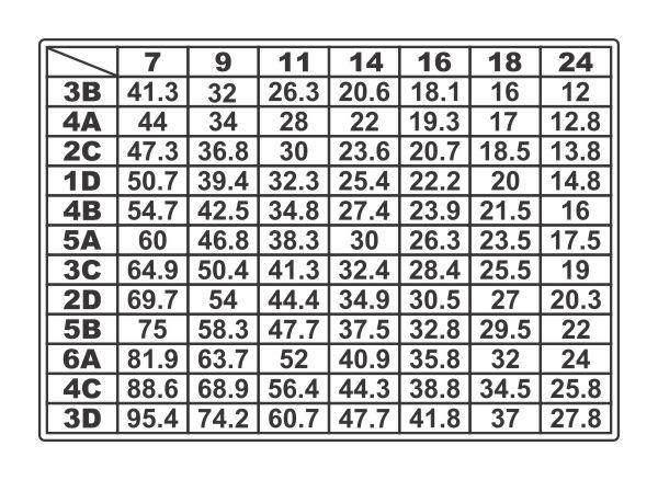 Simaco Nalepnice - Tablice | Tablice | tabela - 02