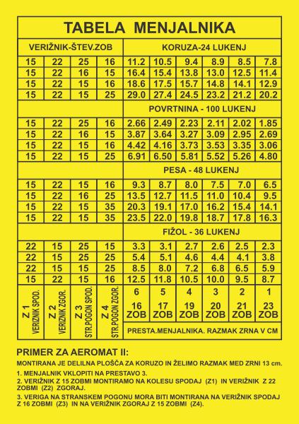 Simaco Nalepnice - Tablice | Tablice | tabela menjalnika